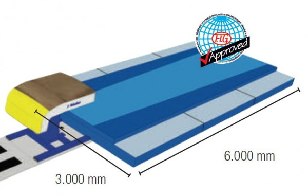 Sprung-Mattensatz 18 m² FIG-Zertifiziert