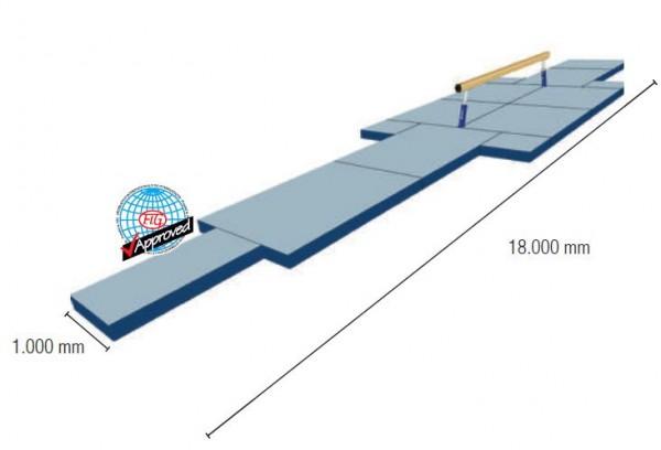 Schwebebalken-Mattensatz 48 m² FIG-Zertifiziert