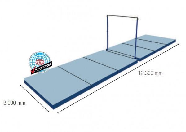 Spannreck-Mattensatz 36,9 m² FIG-Zertifiziert